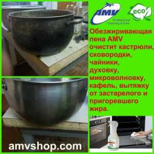 Чем качественно очистить кастрюлю от копоти и пригорелого жира?