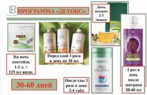 Програма «ДЕТОКС» Очищення організму продуктами ЛР, Німеччина. Схема прийому продуктів.