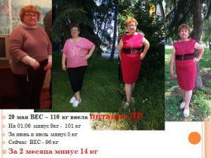 Схуднемо на 5-10 кг за 28 днів! Програма Body Mission від LR Health & Beauty, Німеччина